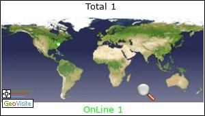 free website counter tracker